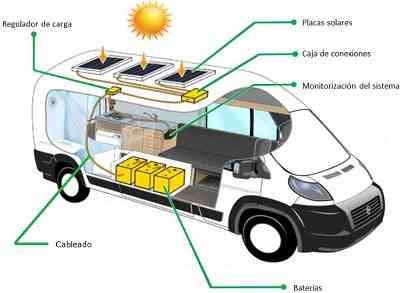 Accesorios solares